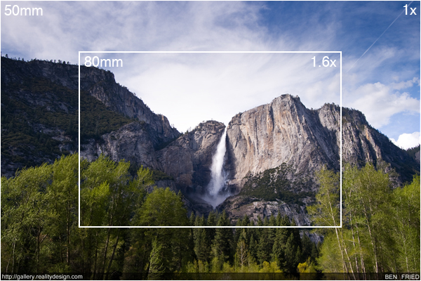 Photography 101... the Basics! Cropfactor